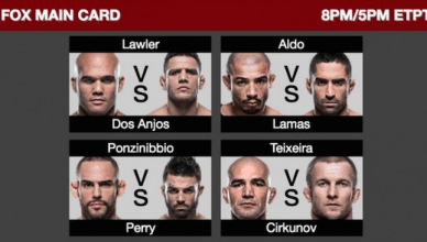 The UFC on Fox card from Winnipeg on December 16th with former champions Robbie Lawler versus Rafael dos Anjos is stacked from top to bottom.
